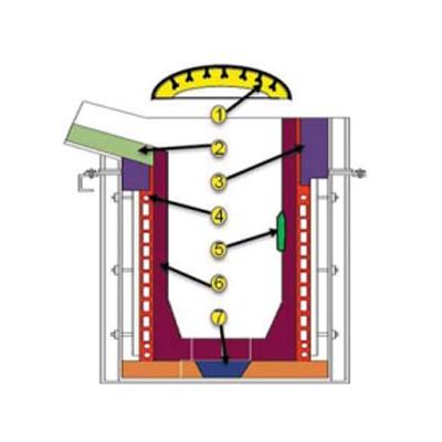 Medium frequency electric furnace